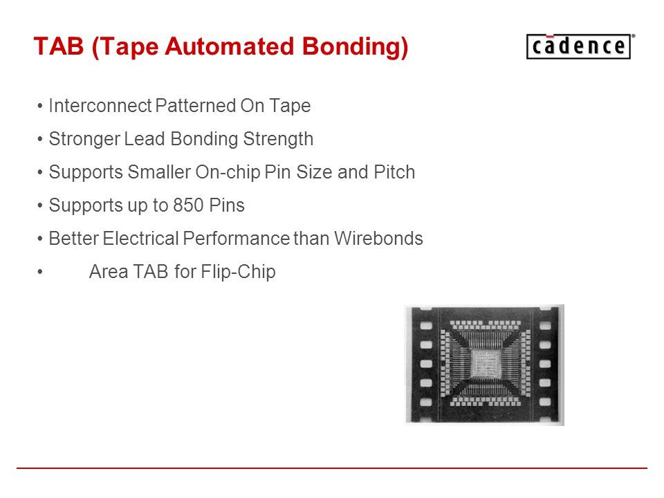 TAB (Tape Automated Bonding)