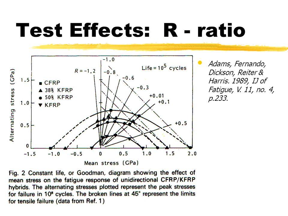 Test Effects: R - ratio Adams, Fernando, Dickson, Reiter & Harris.