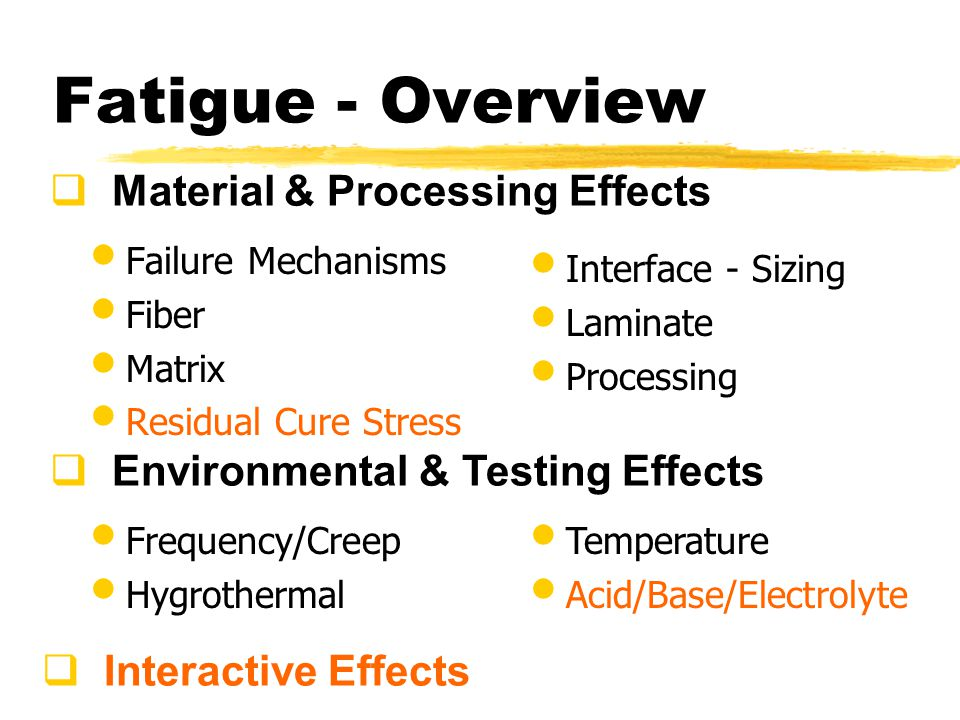 Fatigue - Overview Material & Processing Effects