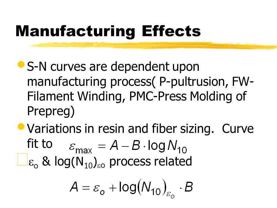 Manufacturing Effects