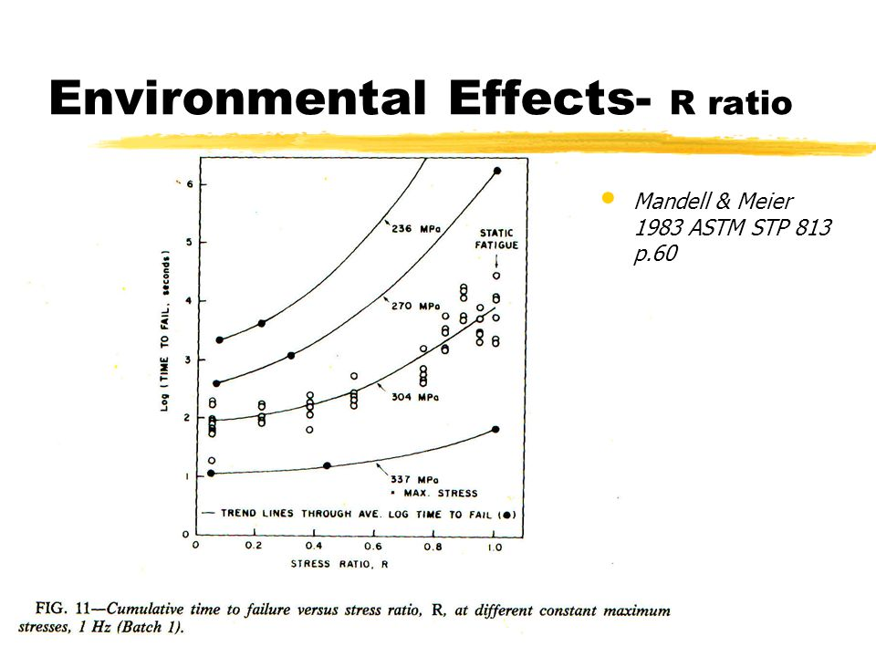 Environmental Effects- R ratio