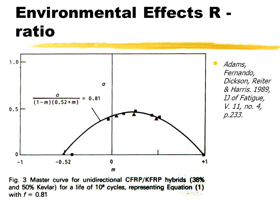 Environmental Effects R - ratio
