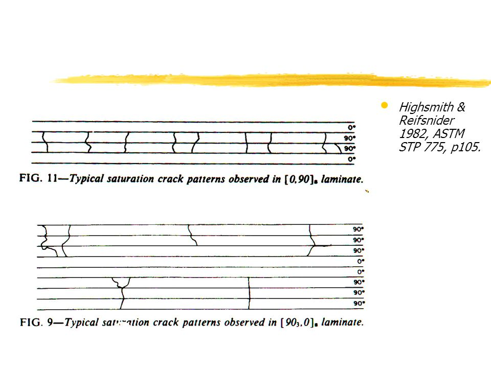 Highsmith & Reifsnider 1982, ASTM STP 775, p105.