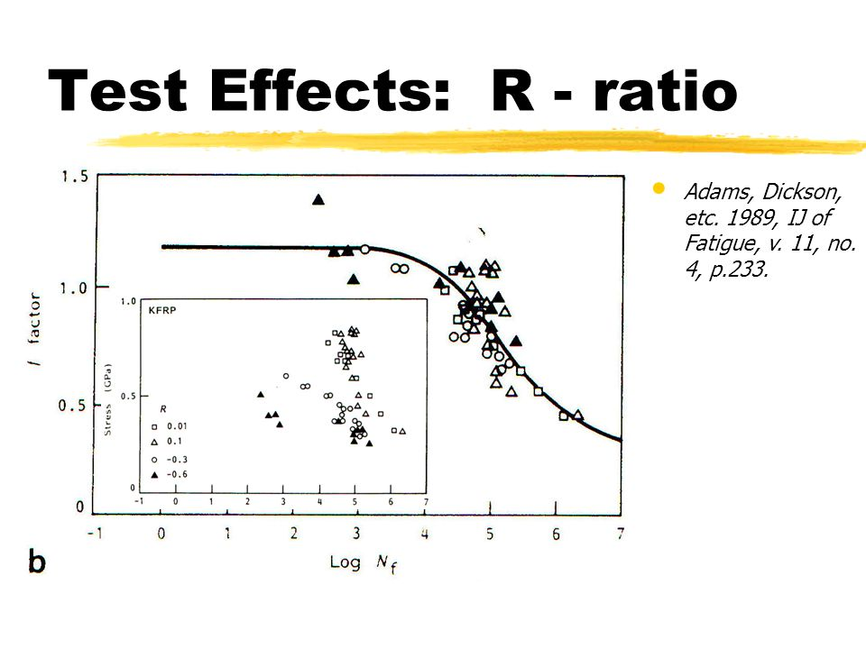 Test Effects: R - ratio where e = endurance value of f at high N