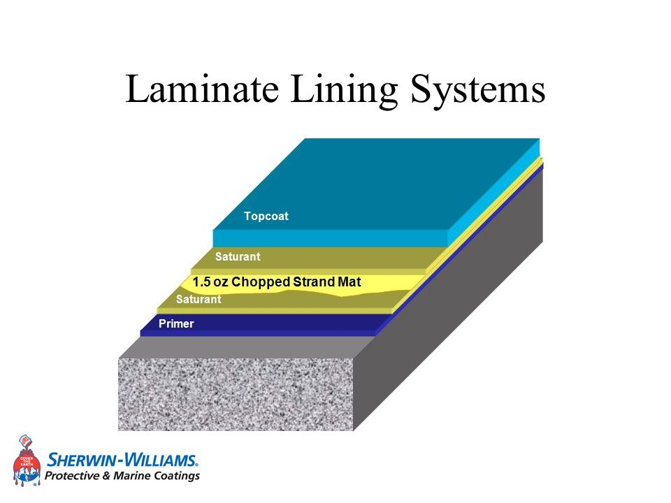 Laminate Lining Systems