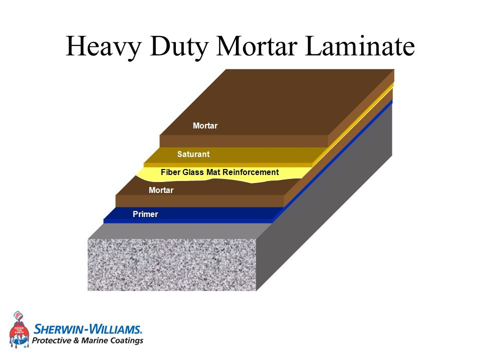 Heavy Duty Mortar Laminate Lining Systems
