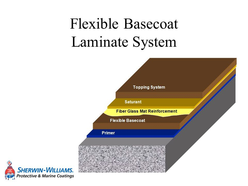 Flexible Basecoat Laminate System