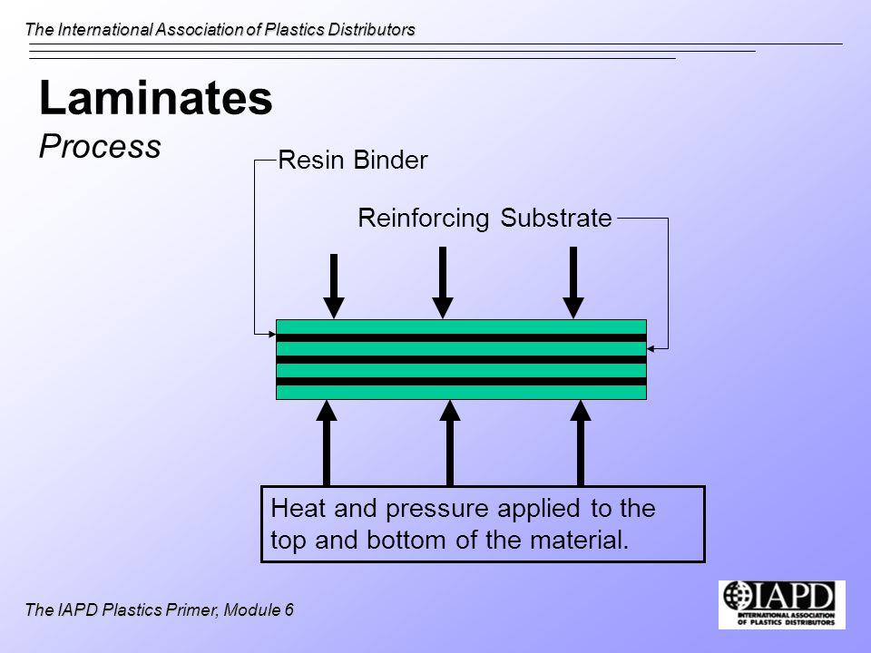Laminates Process Resin Binder Reinforcing Substrate