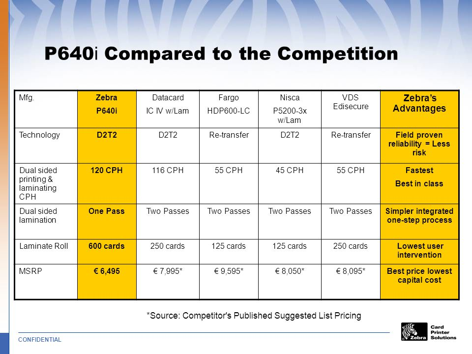 P640i Compared to the Competition