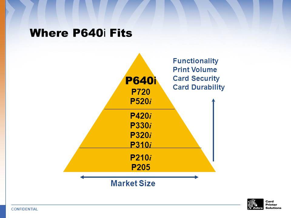Where P640i Fits P640iP720 P520i P420i P330i P320i P310i P210i P205