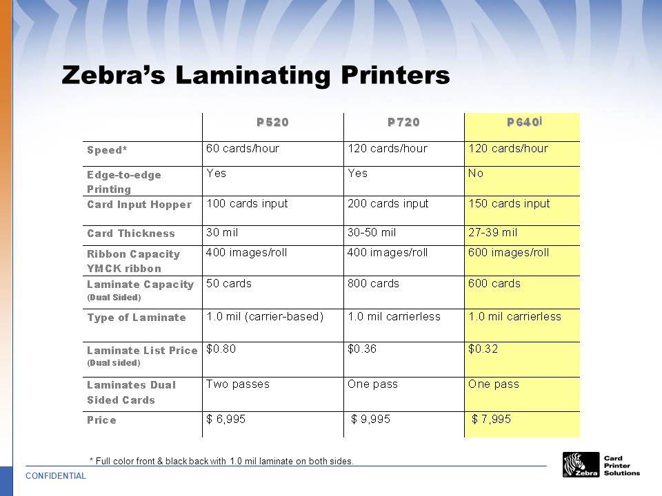 Zebra's Laminating Printers