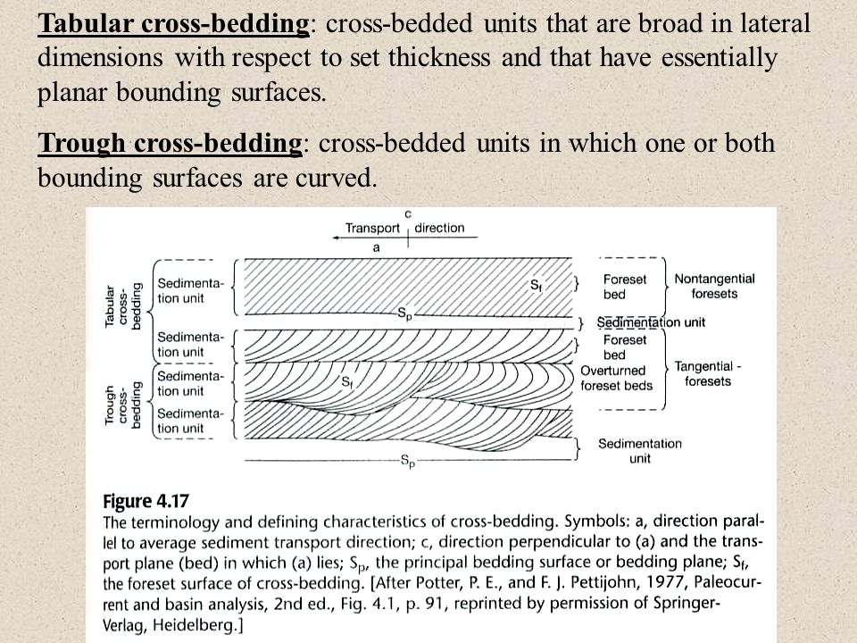 Tabular cross-bedding: cross-bedded units that are broad in lateral dimensions with respect to set thickness and that have essentially planar bounding surfaces.
