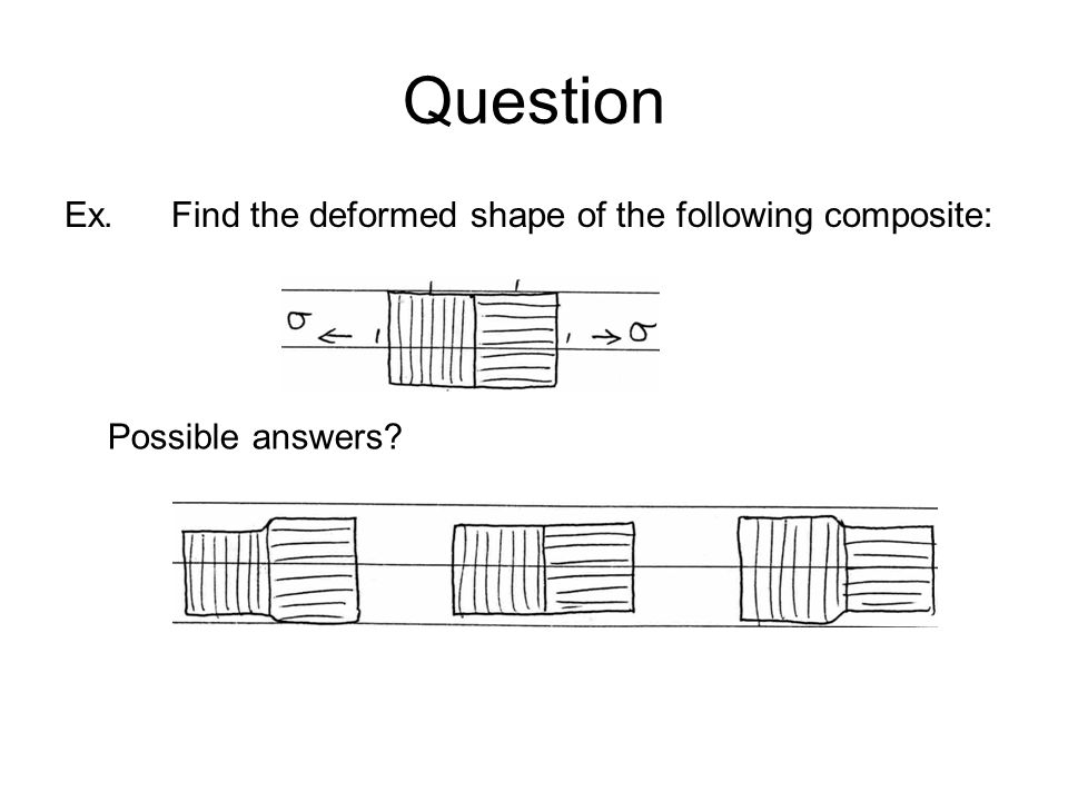 Question Ex. Find the deformed shape of the following composite: