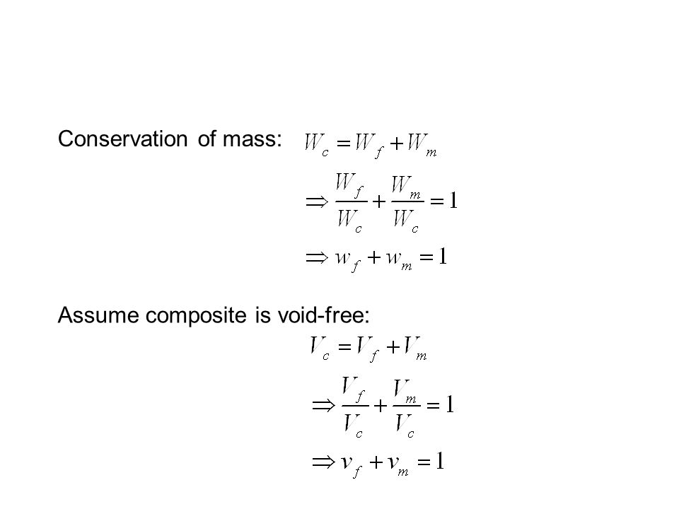 Conservation of mass: Assume composite is void-free: