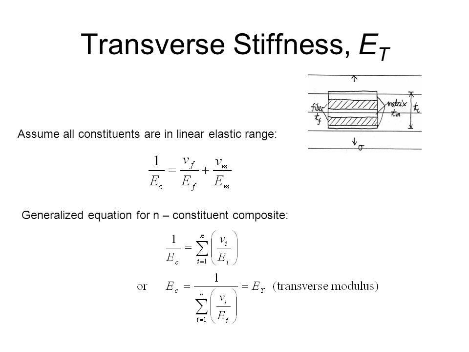 Transverse Stiffness, ET