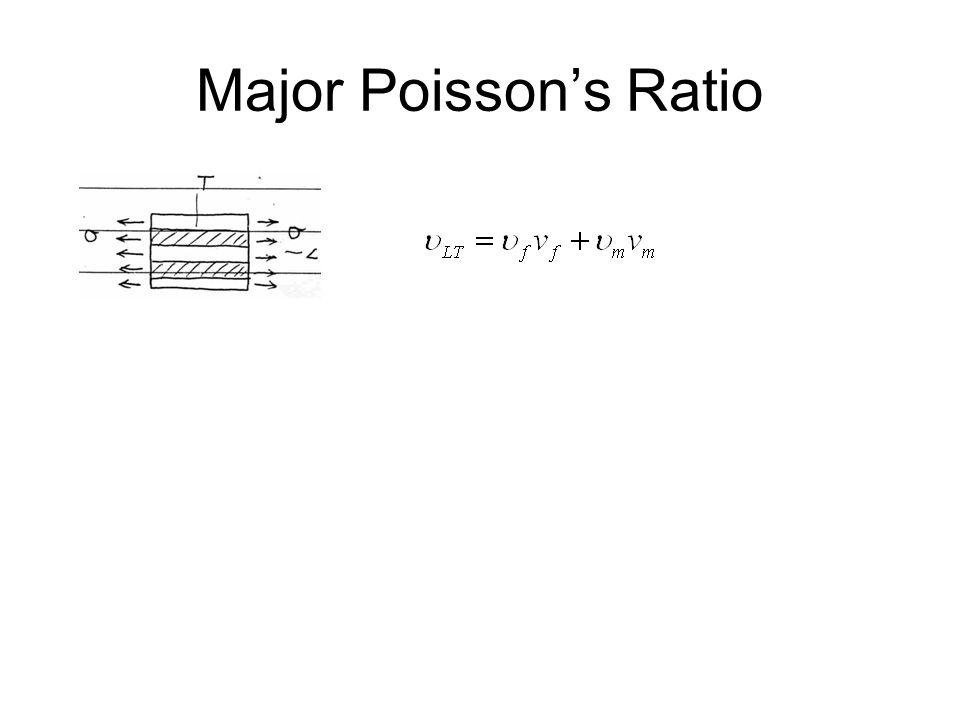 Major Poisson's Ratio