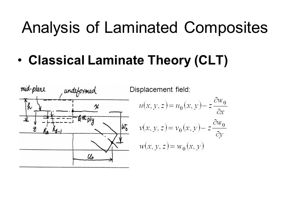 Analysis of Laminated Composites