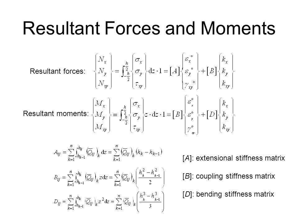 Resultant Forces and Moments