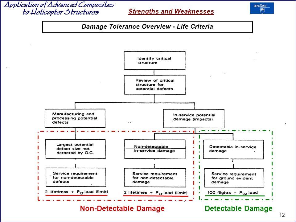 Damage Tolerance Overview - Life Criteria