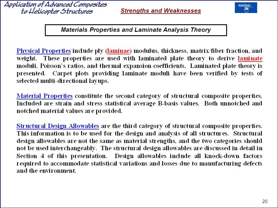 Materials Properties and Laminate Analysis Theory