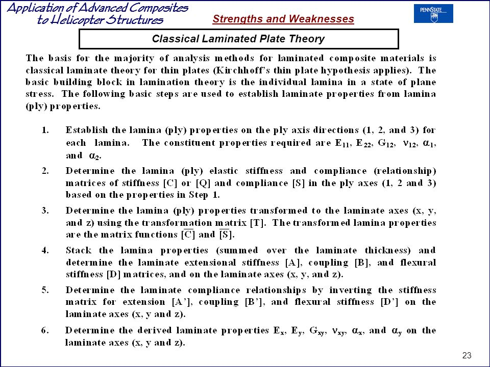 Classical Laminated Plate Theory