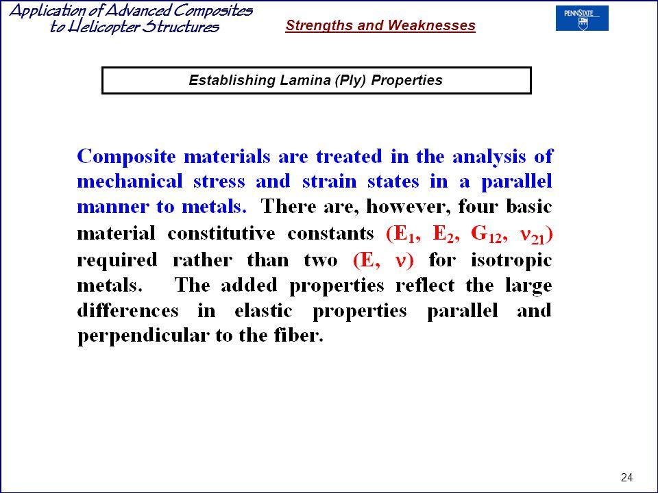 Establishing Lamina (Ply) Properties