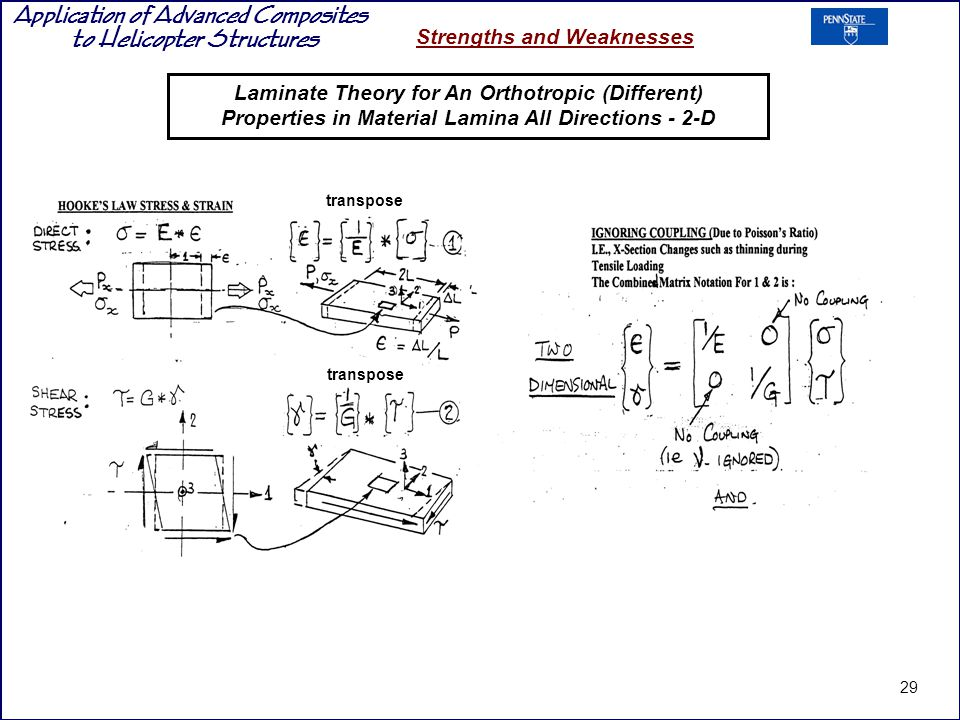 Laminate Theory for An Orthotropic (Different) Properties in Material Lamina All Directions - 2-D