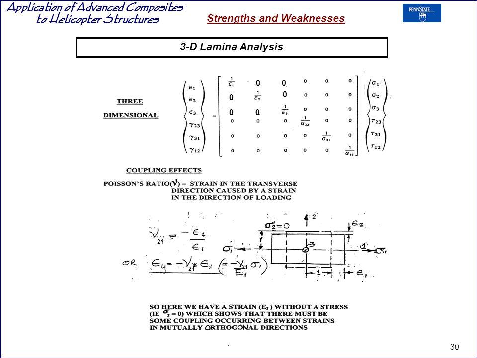 3-D Lamina Analysis 21 30