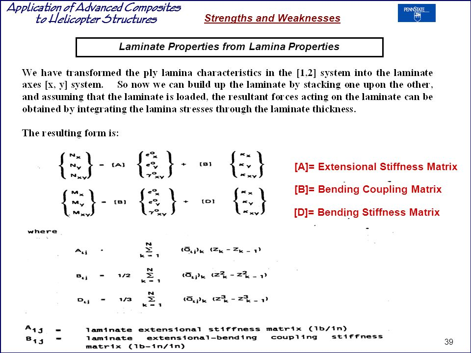Laminate Properties from Lamina Properties