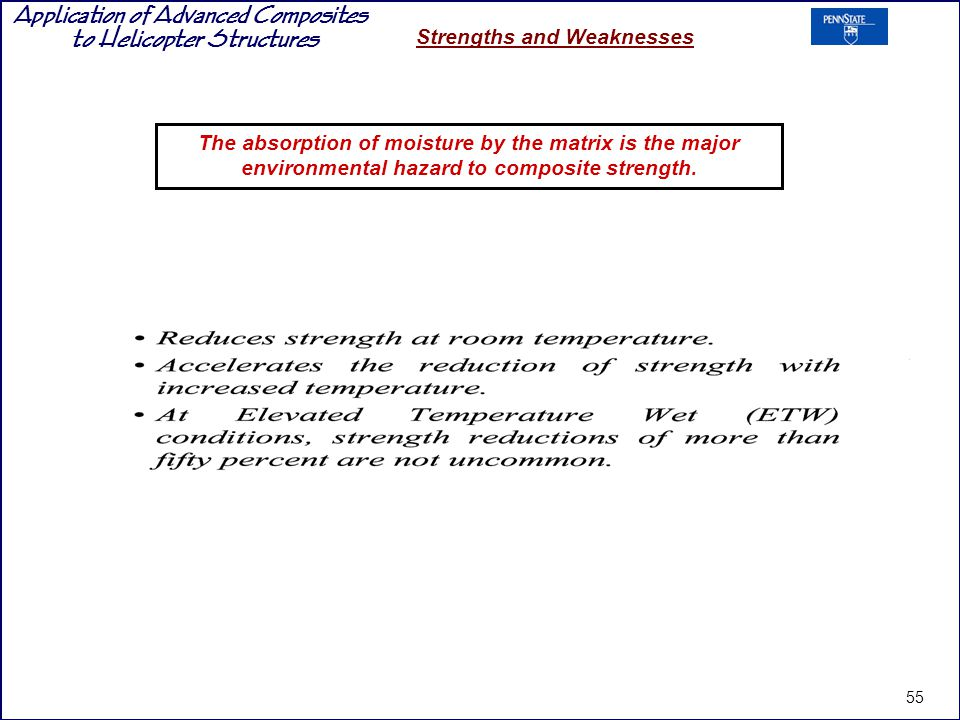 The absorption of moisture by the matrix is the major environmental hazard to composite strength.