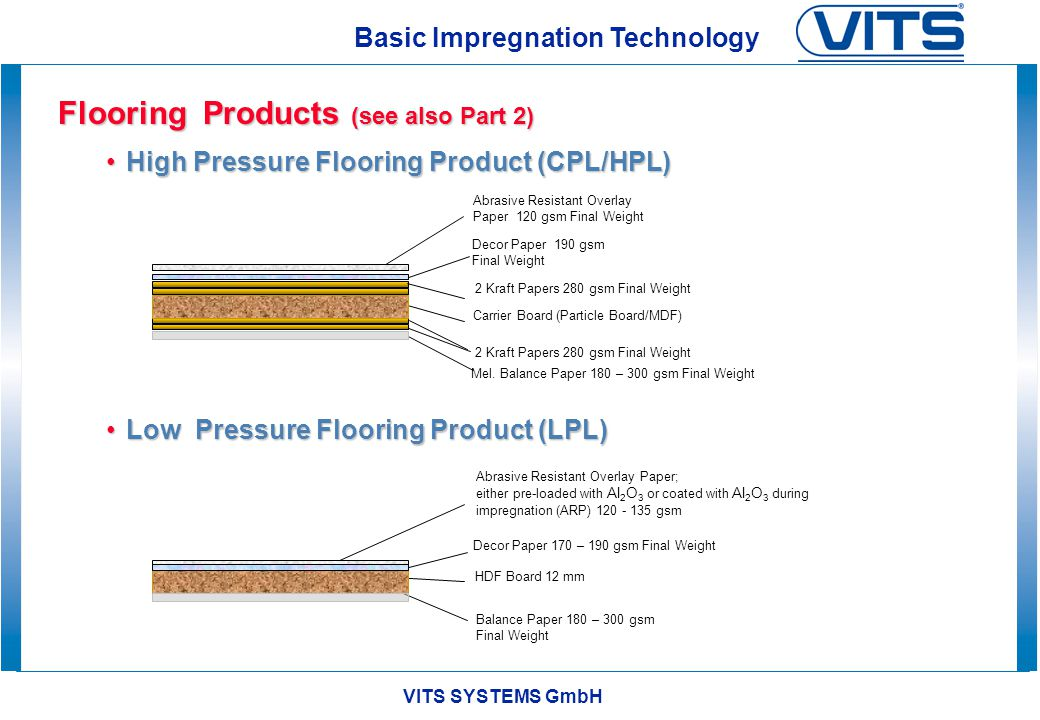 Flooring Products (see also Part 2)