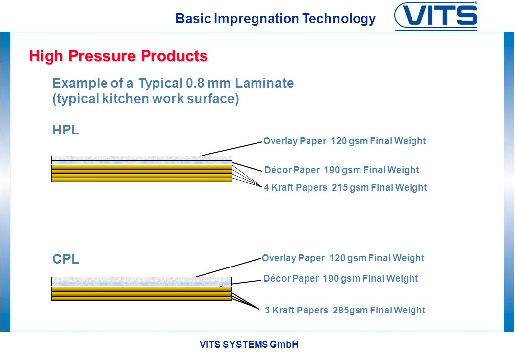 Vits Systems Gmbh Impregnation Lines For Laminate Products