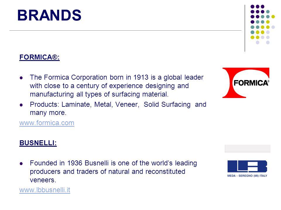 BRANDS FORMICA®: