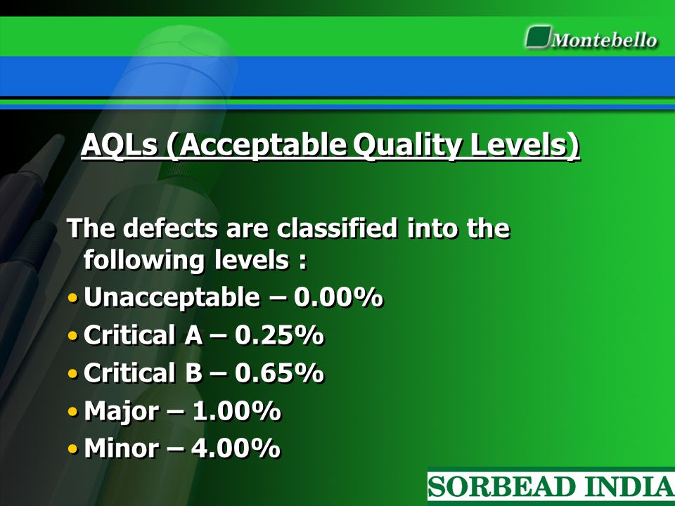 AQLs (Acceptable Quality Levels)