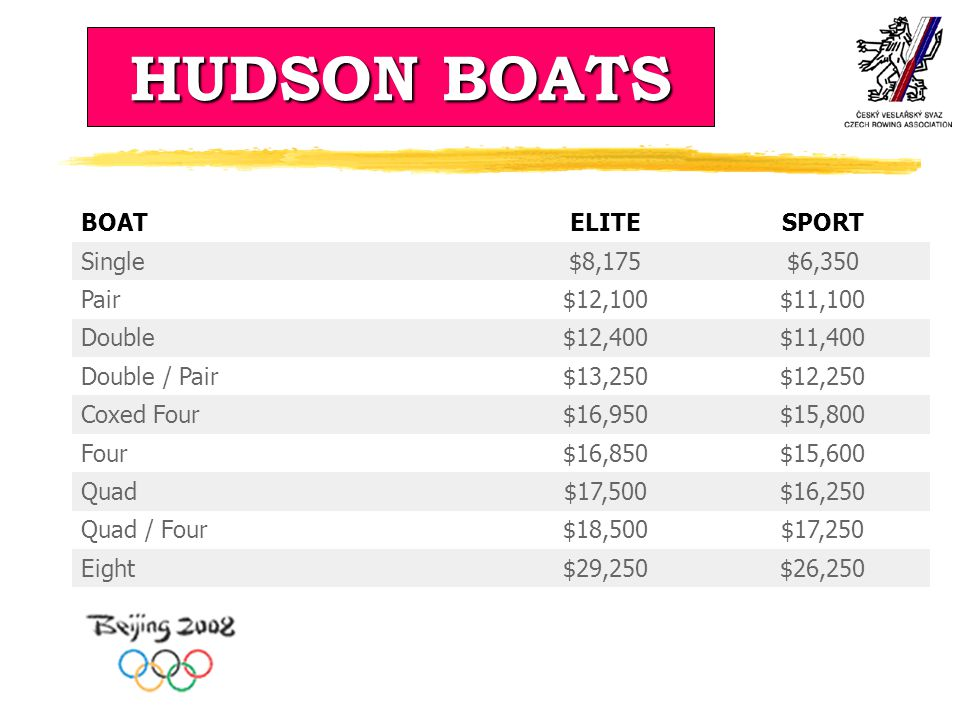 HUDSON BOATS BOAT ELITE SPORT Single $8,175 $6,350 Pair $12,100