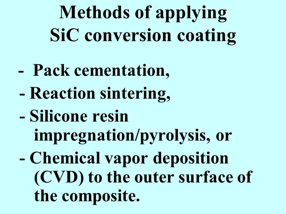 Methods of applying SiC conversion coating