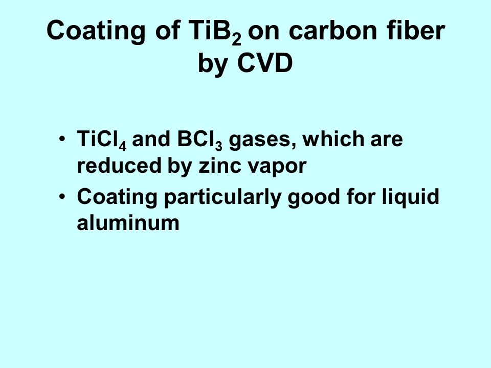 Coating of TiB2 on carbon fiber by CVD