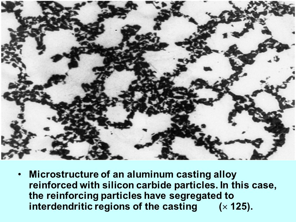 Microstructure of an aluminum casting alloy reinforced with silicon carbide particles.
