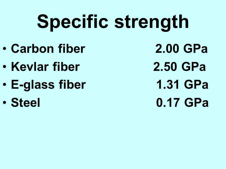 Specific strength Carbon fiber 2.00 GPa Kevlar fiber 2.50 GPa