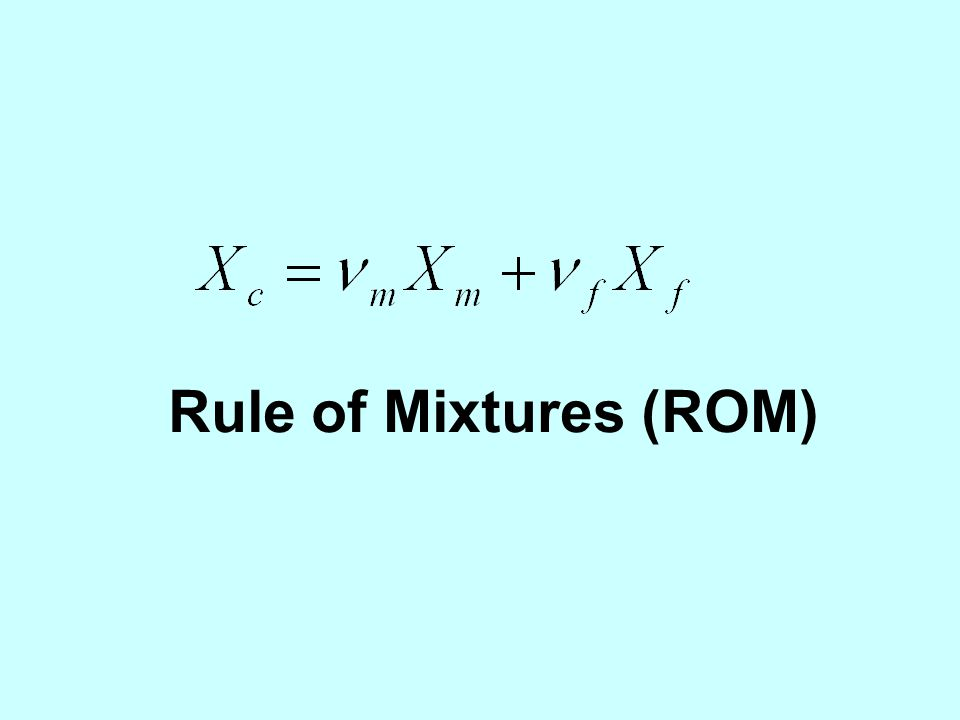 Rule of Mixtures (ROM)