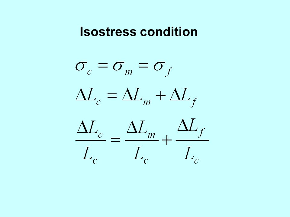 Isostress condition