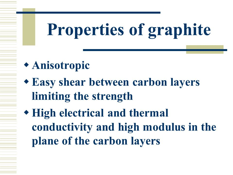 Properties of graphite