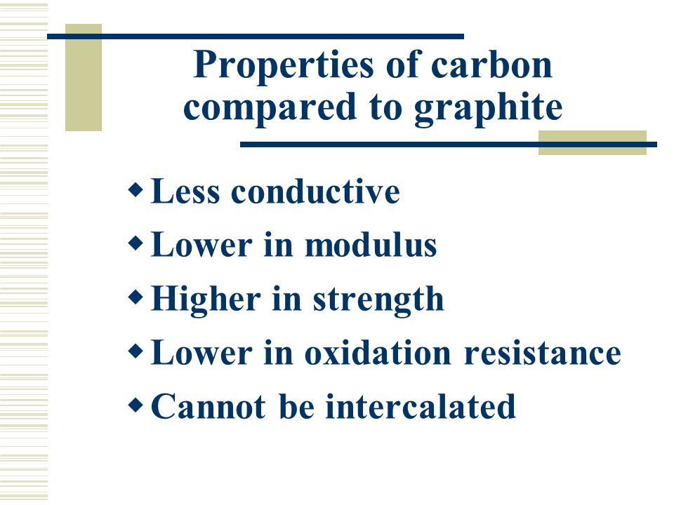 Properties of carbon compared to graphite