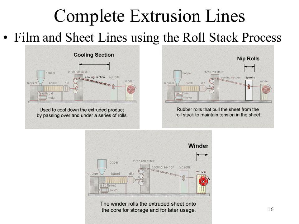 Complete Extrusion Lines