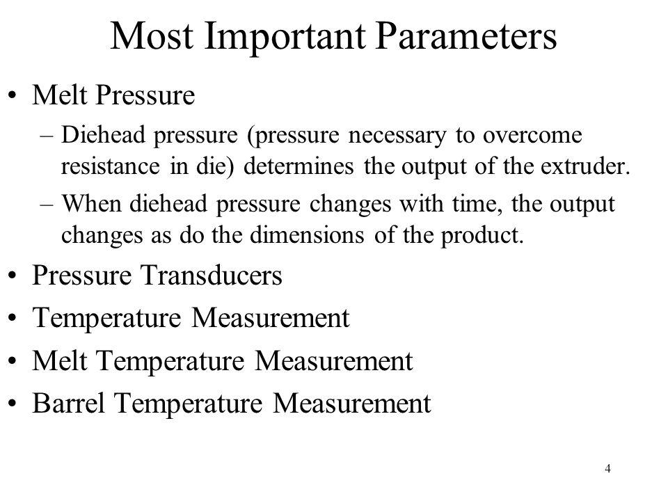 Most Important Parameters