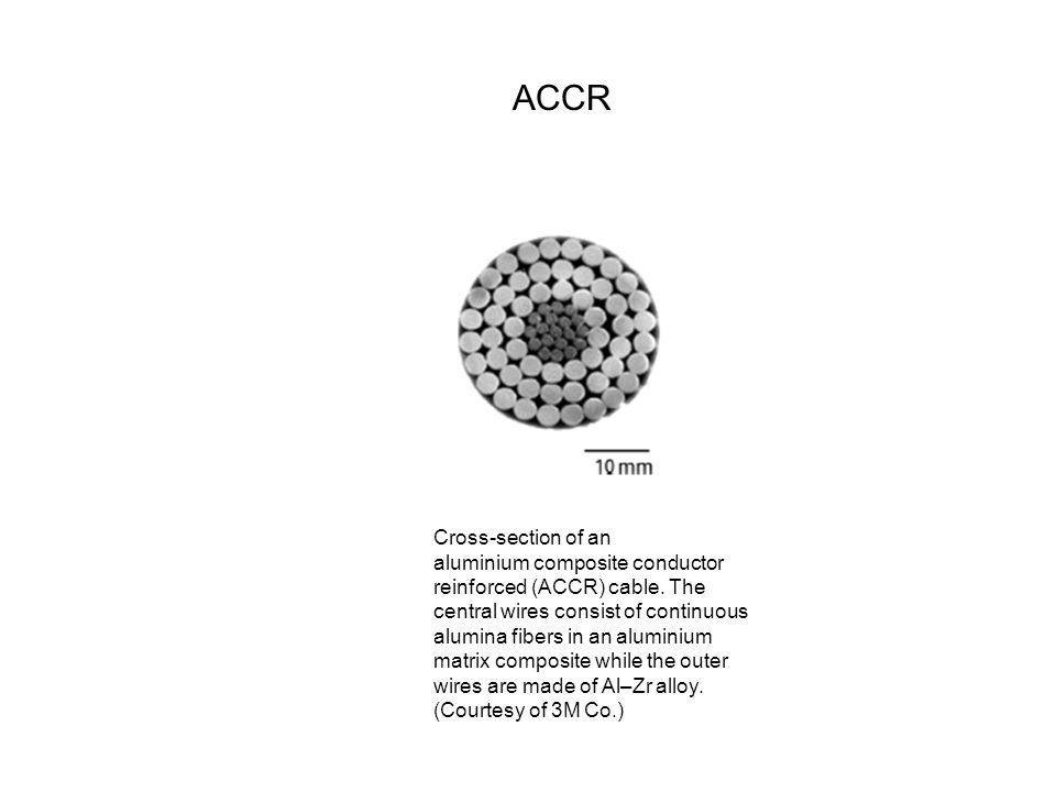 ACCR Cross-section of an aluminium composite conductor