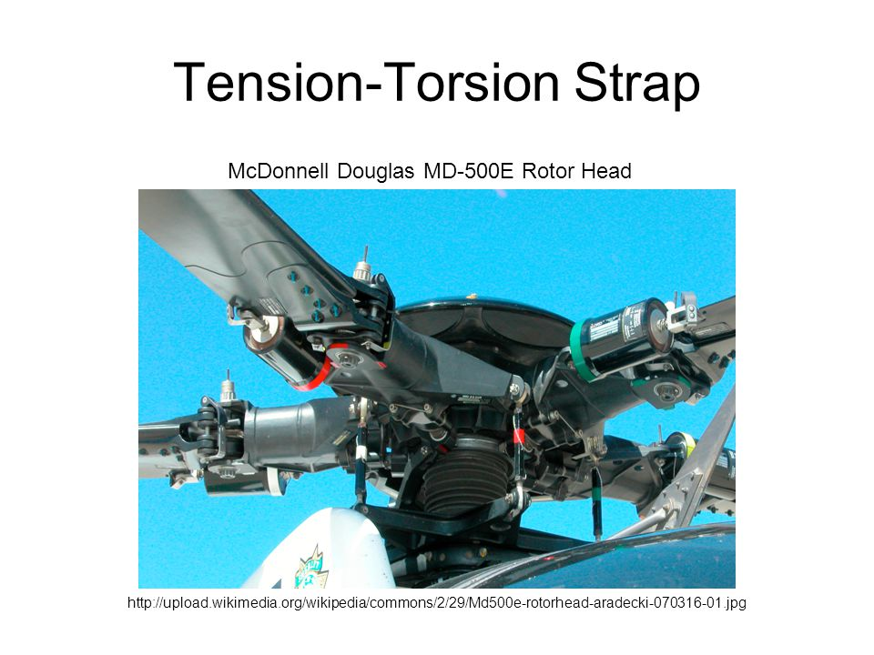 Tension-Torsion Strap