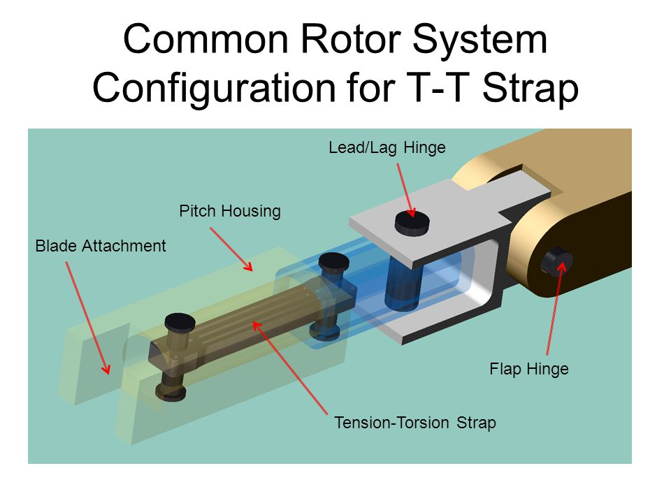 Common Rotor System Configuration for T-T Strap