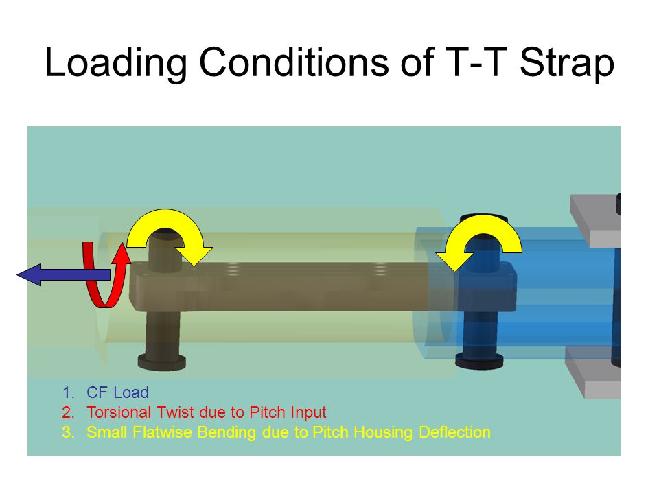 Loading Conditions of T-T Strap