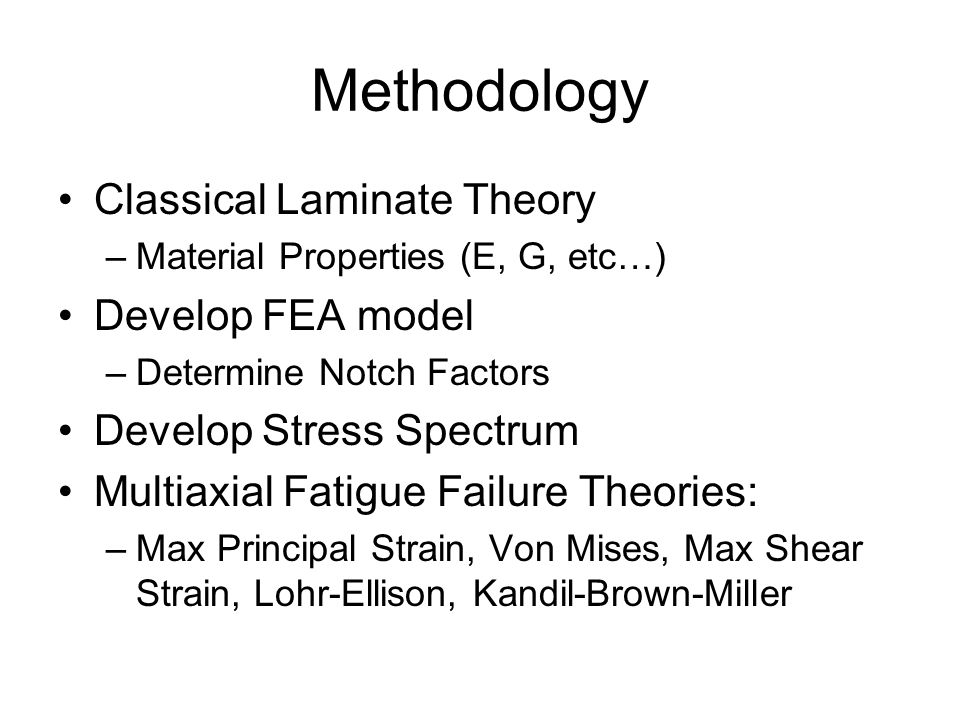 Methodology Classical Laminate Theory Develop FEA model
